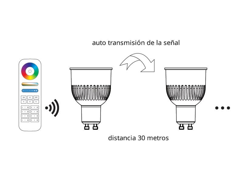 Auto-transmisión