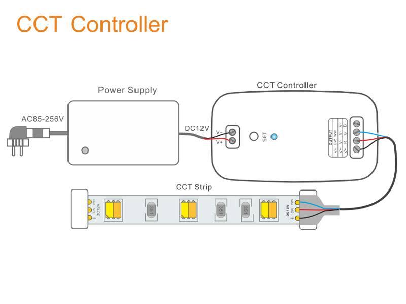 Instalación CCT