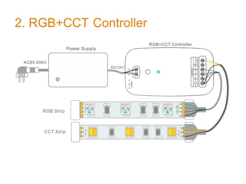 Instalación RGB + CCT