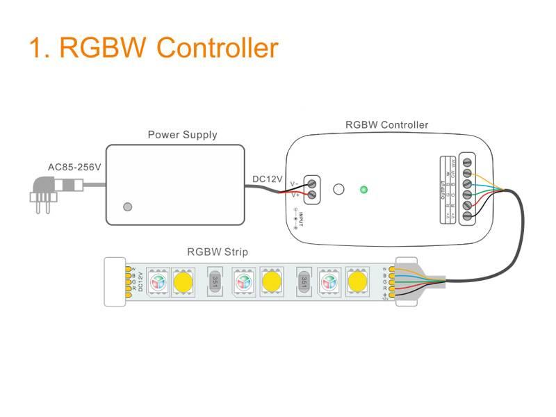 Instalación RGBW