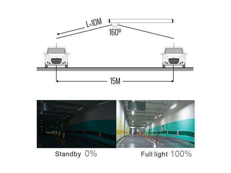 Tubo LED T8 con Sensor Radar de presencia, 18W, 120cm, 0-100%
