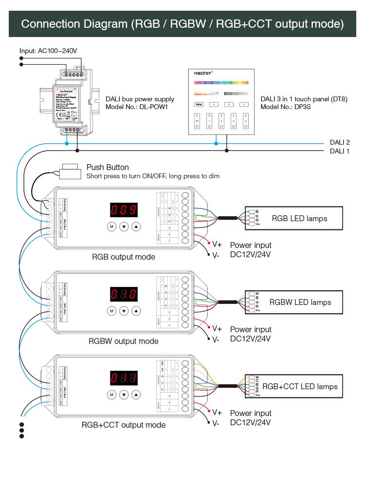 Instalación RGB, RGBW, RGB CCT