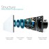 Interruptor 3 módulos táctil, 3 botones, frontal azul