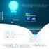 Interruptor 3 módulos táctil + remoto, 3 botones, frontal azul